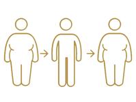 3 bodies 1-fat-2-skinny-3-fat
